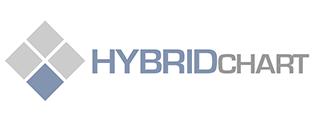 HybridChart Logo